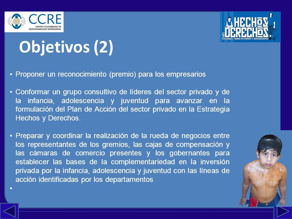 Objetivos (2) Proponer un reconocimiento (premio) para los empresarios