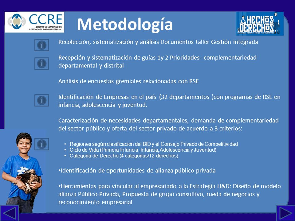 Metodología Recolección, sistematización y análisis Documentos taller Gestión integrada.