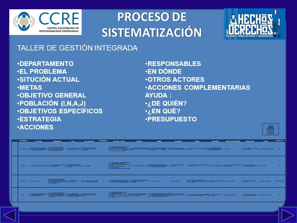OBJETIVOS ESPECÍFICOS ACCIONES COMPLEMENTARIAS