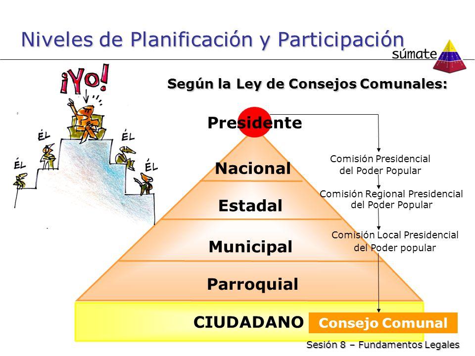 Niveles de Planificación y Participación