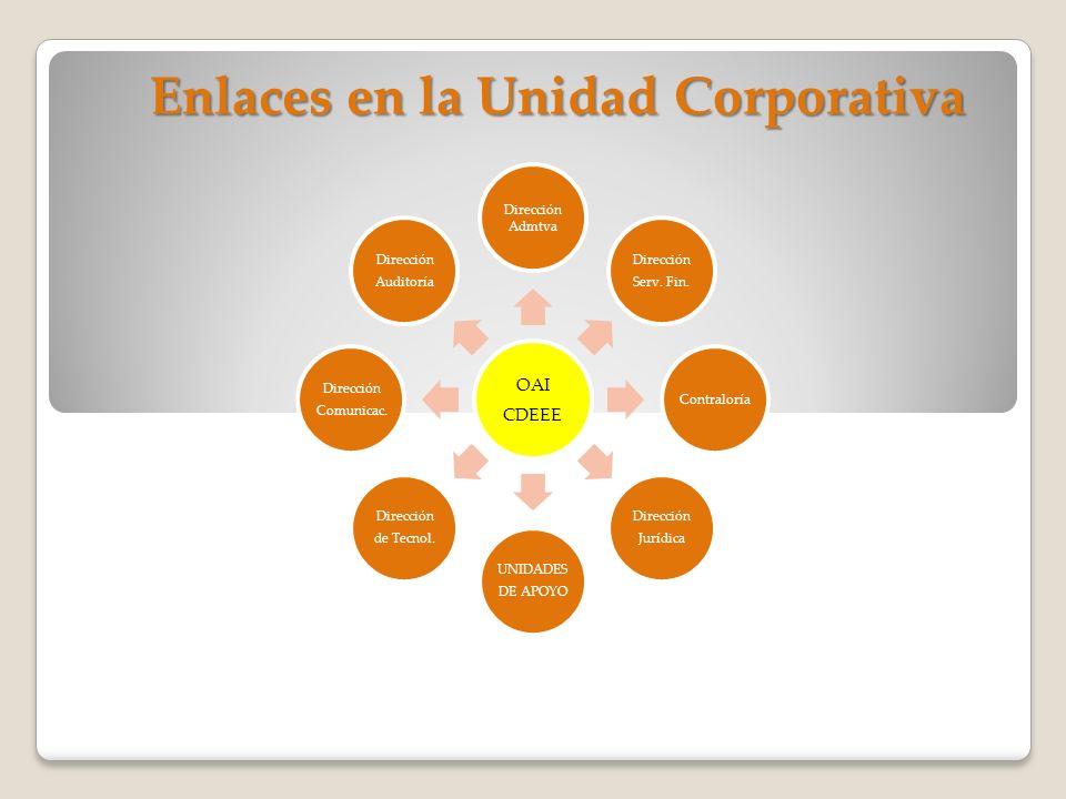 Enlaces en la Unidad Corporativa