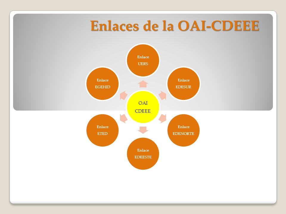 Enlaces de la OAI-CDEEE