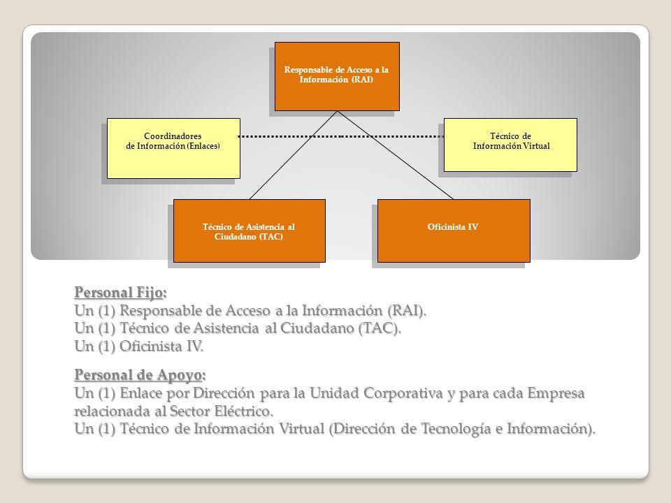 de Información (Enlaces)