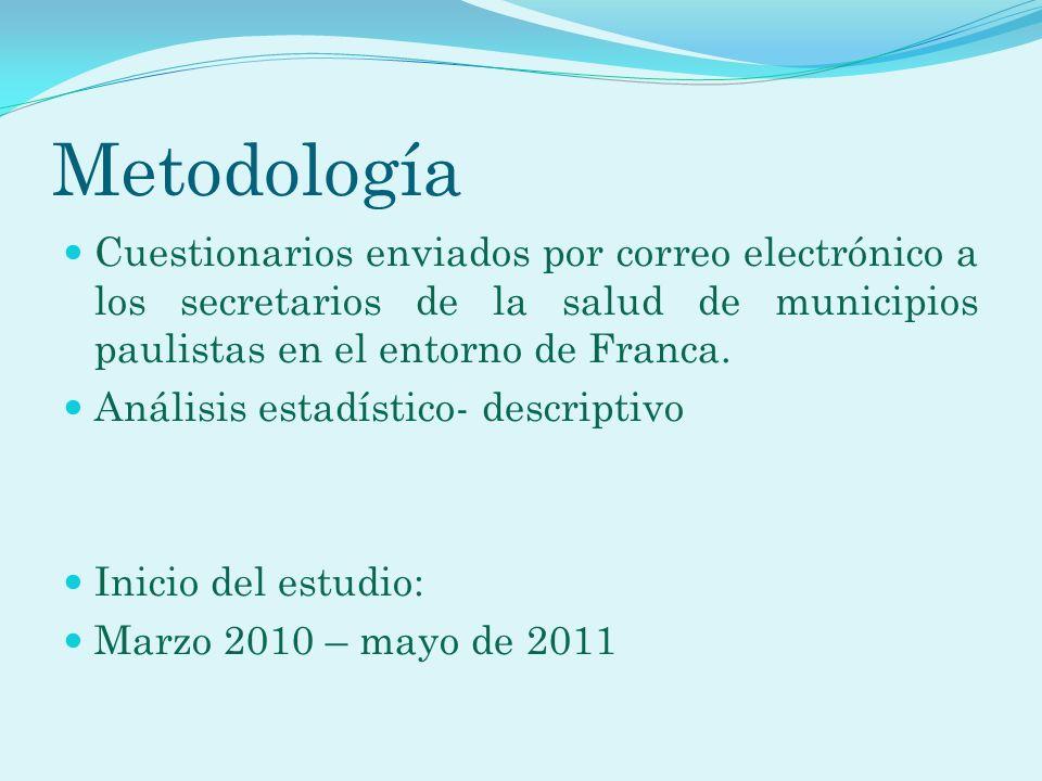 Metodología Cuestionarios enviados por correo electrónico a los secretarios de la salud de municipios paulistas en el entorno de Franca.