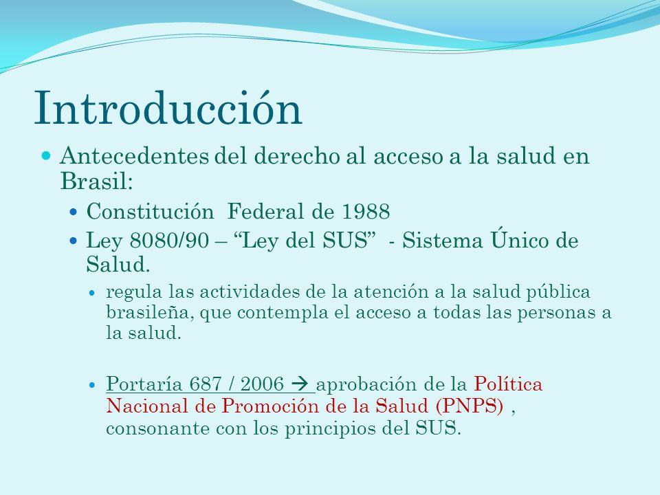 Introducción Antecedentes del derecho al acceso a la salud en Brasil: