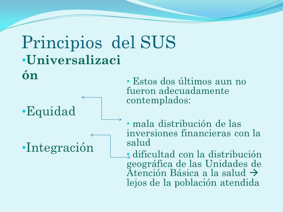 Principios del SUS Universalización Equidad Integración
