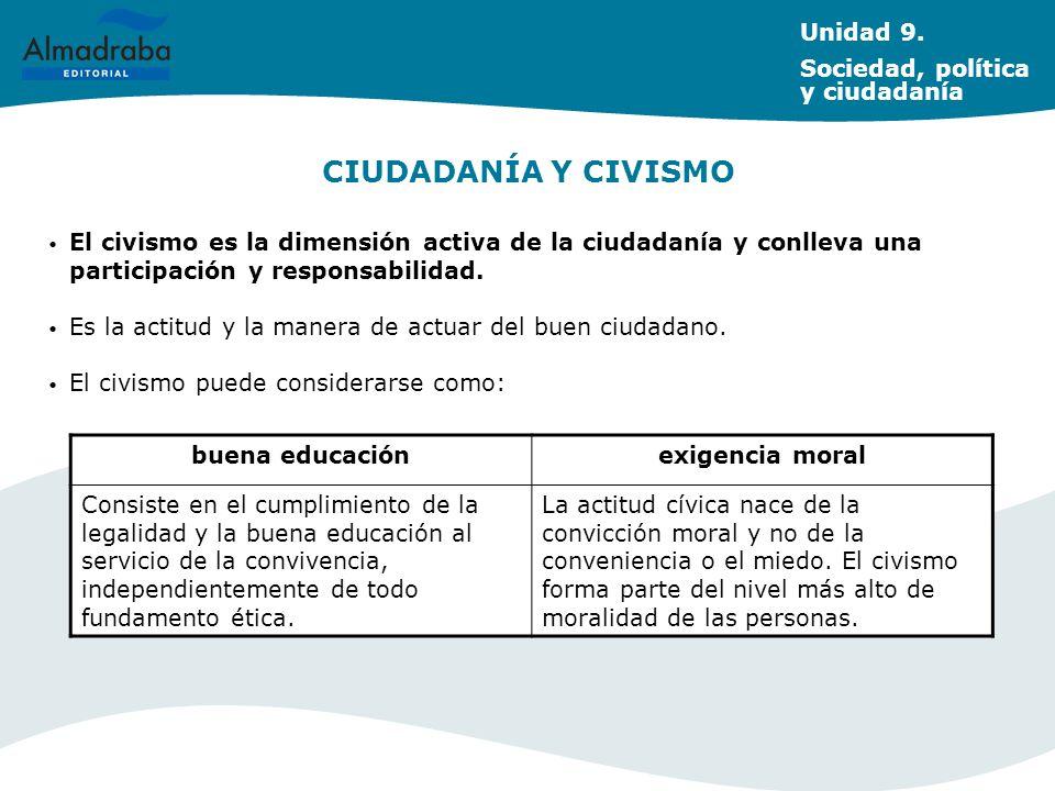 CIUDADANÍA Y CIVISMO Unidad 9. Sociedad, política y ciudadanía