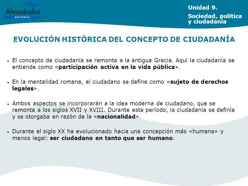EVOLUCIÓN HISTÒRICA DEL CONCEPTO DE CIUDADANÍA