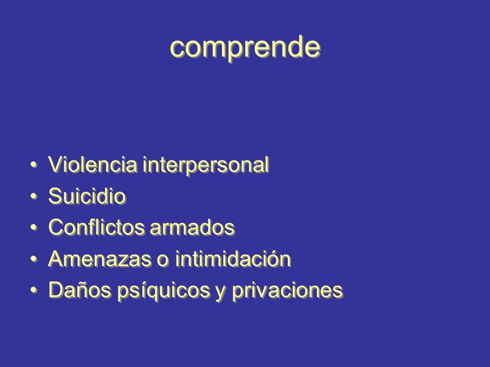 comprende Violencia interpersonal Suicidio Conflictos armados