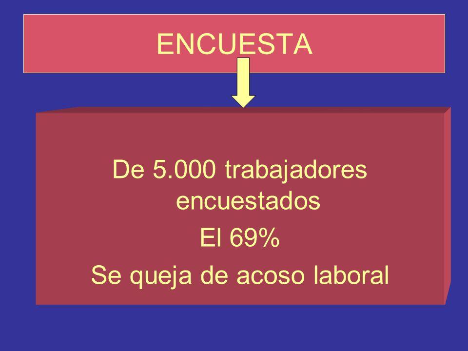 ENCUESTA De 5.000 trabajadores encuestados El 69%