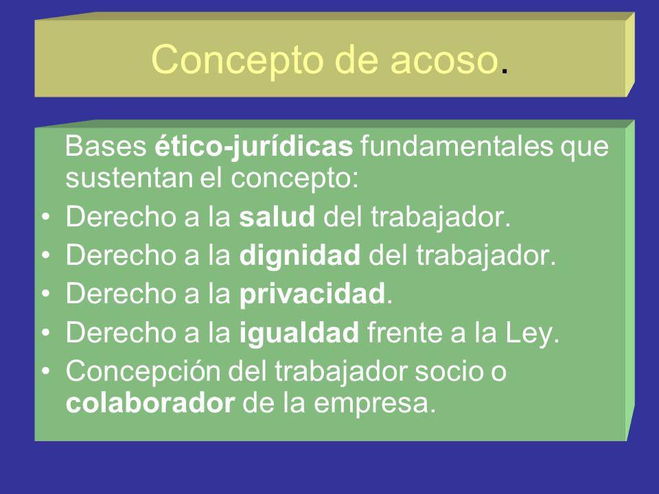 Concepto de acoso. Bases ético-jurídicas fundamentales que sustentan el concepto: Derecho a la salud del trabajador.
