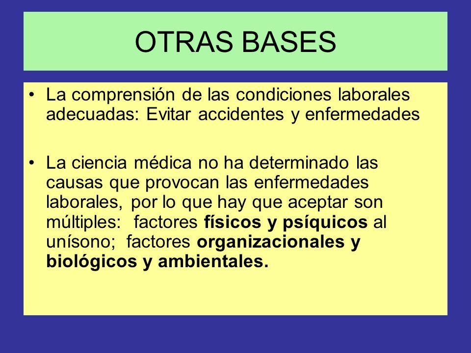 OTRAS BASES La comprensión de las condiciones laborales adecuadas: Evitar accidentes y enfermedades.