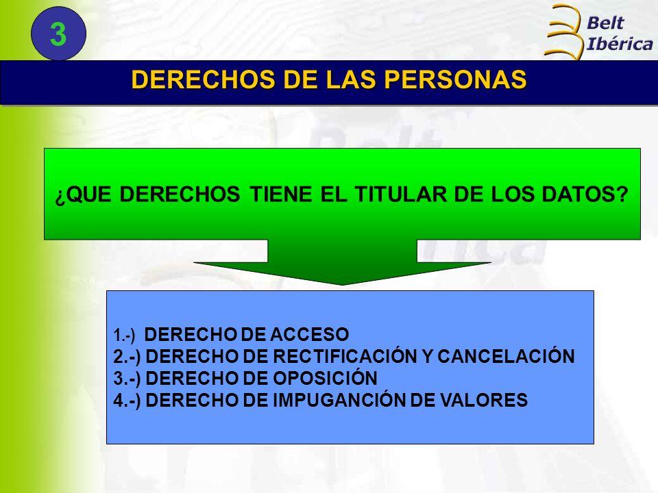 DERECHOS DE LAS PERSONAS ¿QUE DERECHOS TIENE EL TITULAR DE LOS DATOS