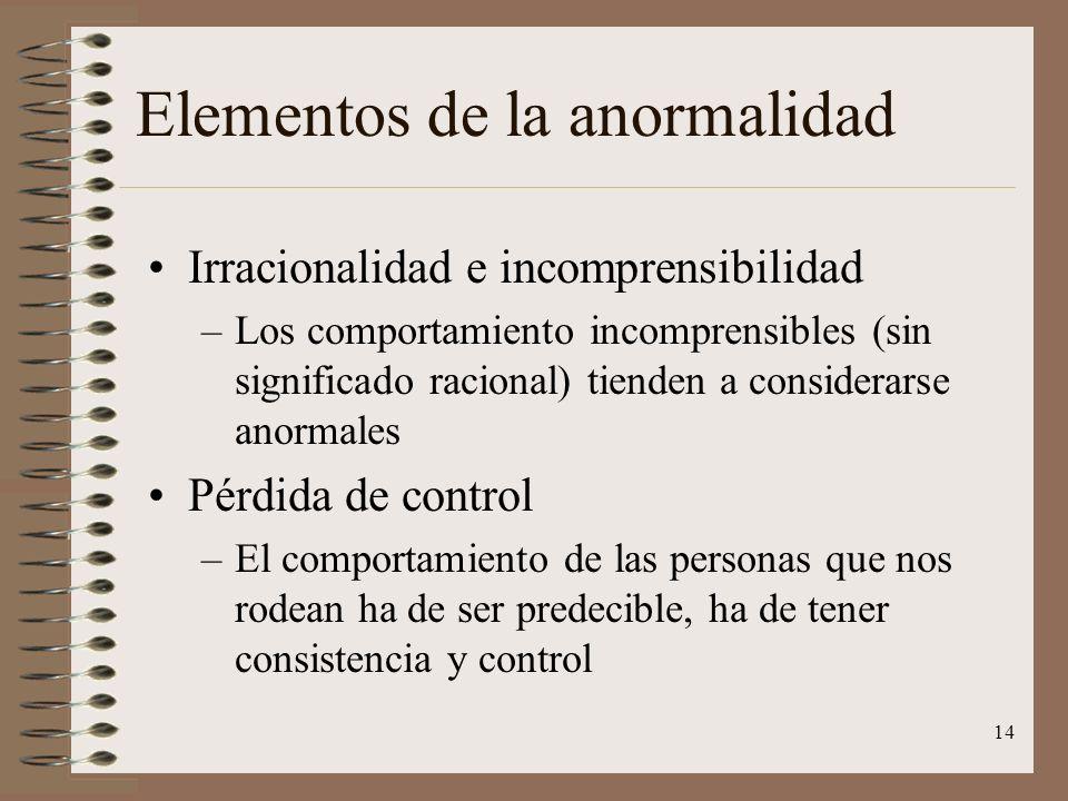 Elementos de la anormalidad