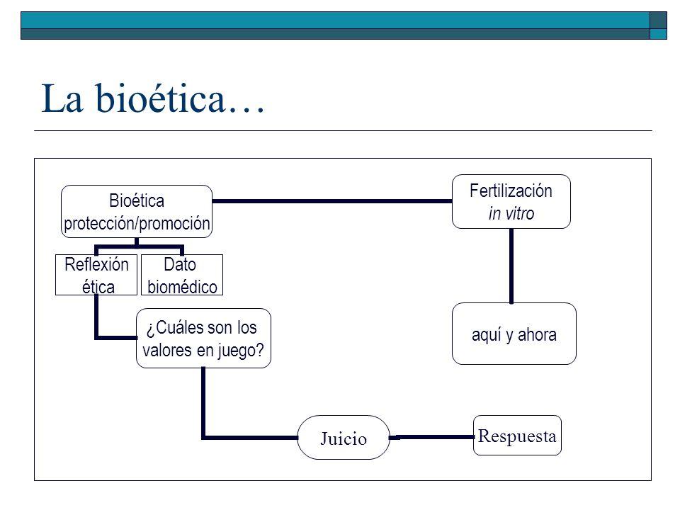 La bioética…