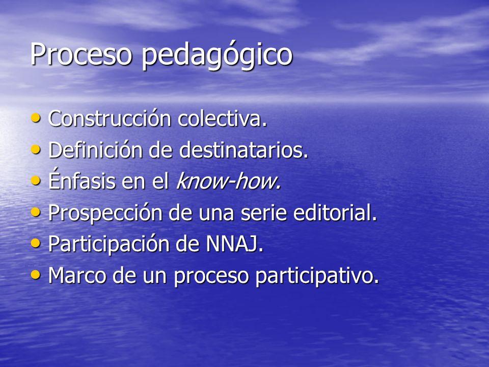 Proceso pedagógico Construcción colectiva.