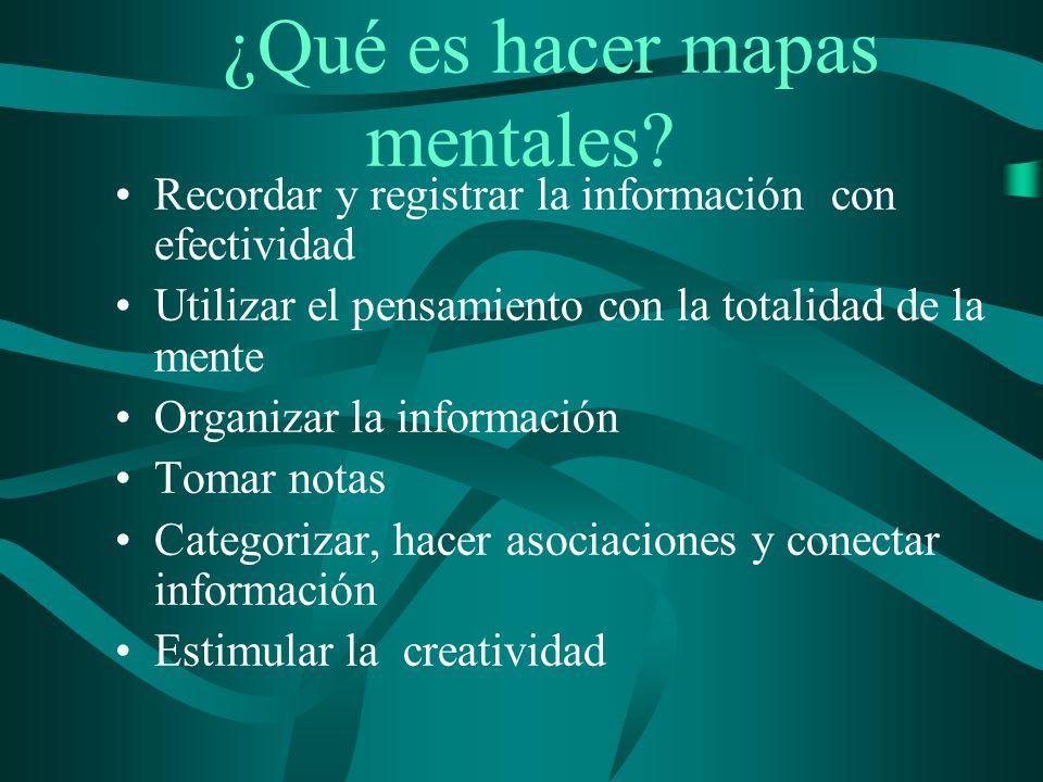 ¿Qué es hacer mapas mentales