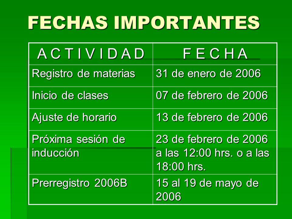 FECHAS IMPORTANTES A C T I V I D A D F E C H A Registro de materias