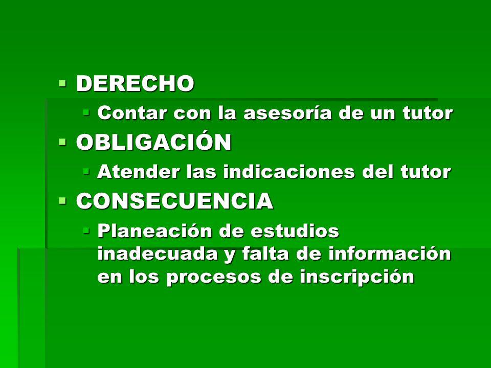 DERECHO OBLIGACIÓN CONSECUENCIA Contar con la asesoría de un tutor