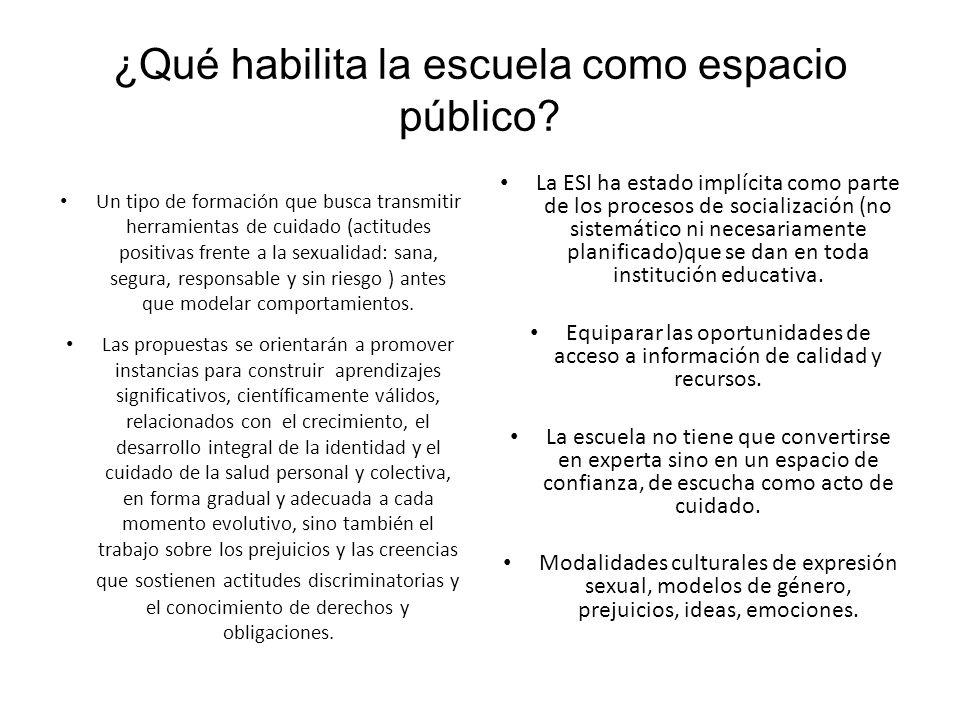 ¿Qué habilita la escuela como espacio público