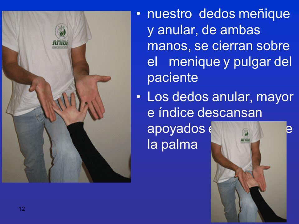 nuestro dedos meñique y anular, de ambas manos, se cierran sobre el menique y pulgar del paciente