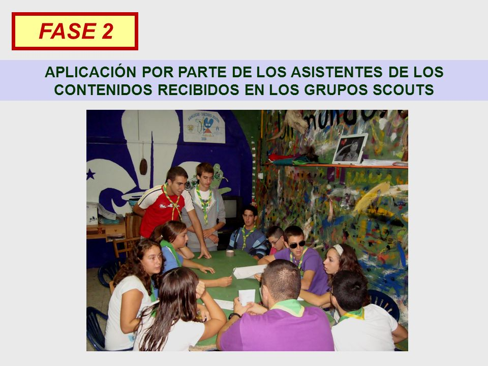 FASE 2 APLICACIÓN POR PARTE DE LOS ASISTENTES DE LOS CONTENIDOS RECIBIDOS EN LOS GRUPOS SCOUTS 6