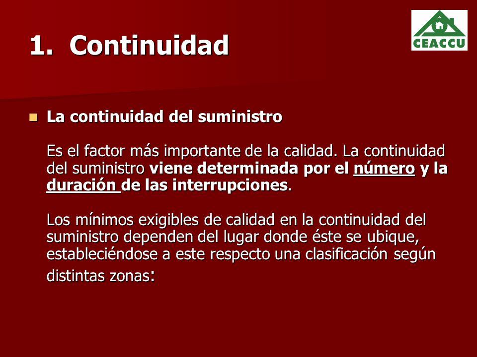 1. Continuidad