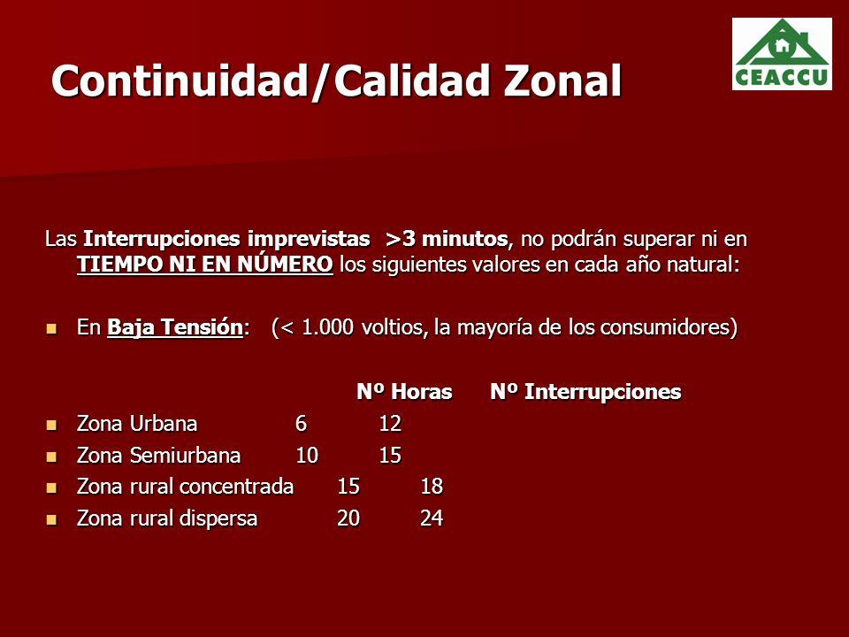 Continuidad/Calidad Zonal