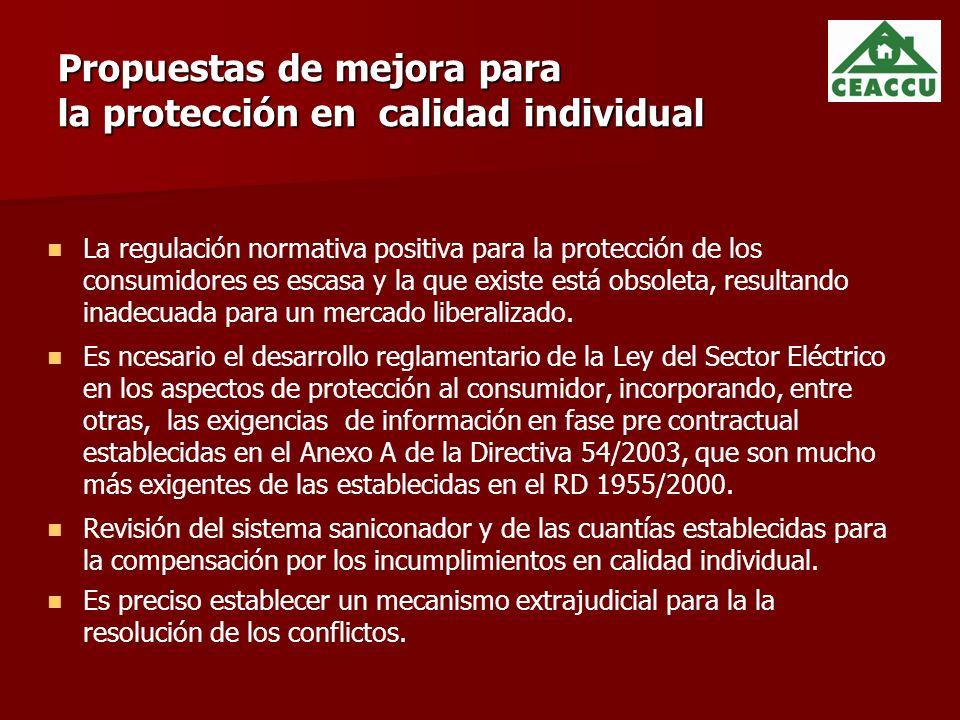 Propuestas de mejora para la protección en calidad individual