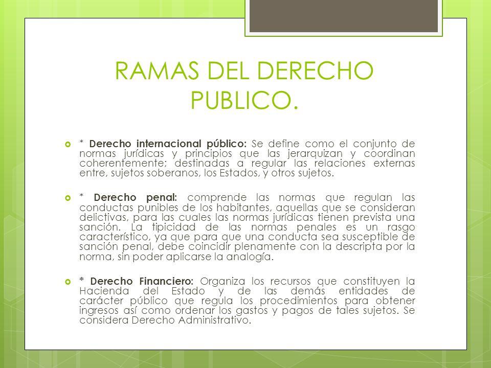 RAMAS DEL DERECHO PUBLICO.