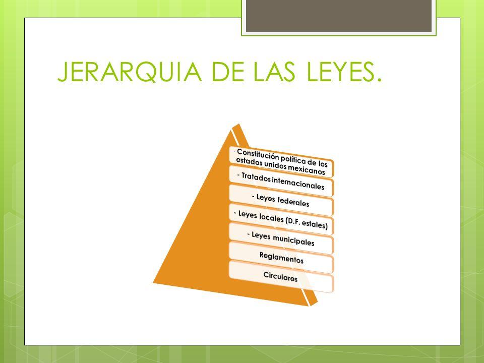- Tratados internacionales - Leyes locales (D.F. estales)