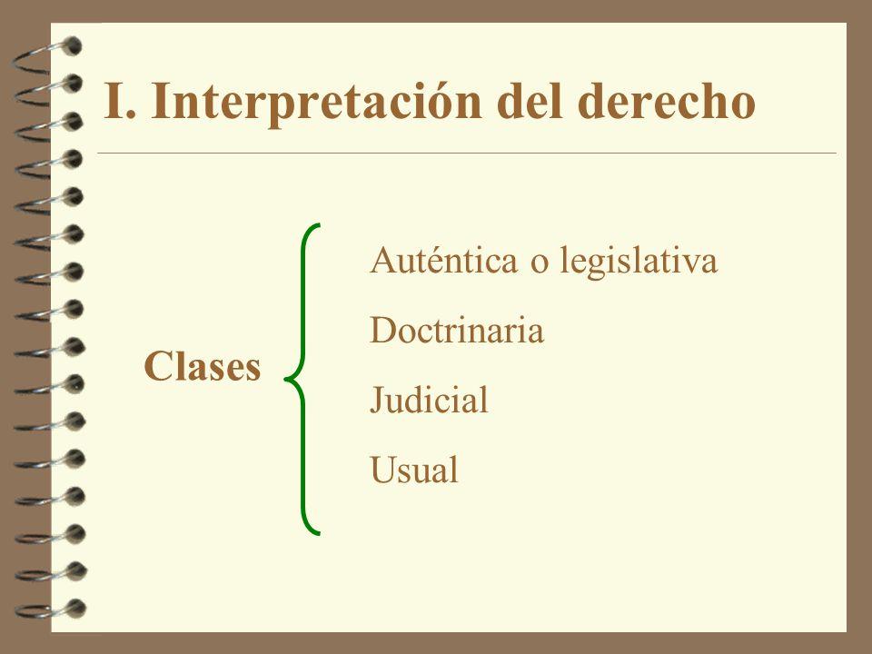 I. Interpretación del derecho