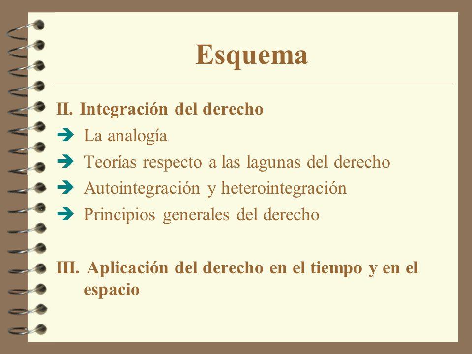 Esquema II. Integración del derecho La analogía