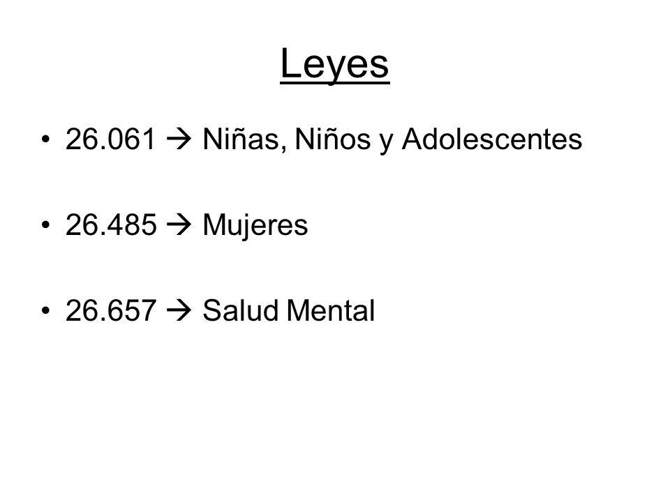 Leyes 26.061  Niñas, Niños y Adolescentes 26.485  Mujeres