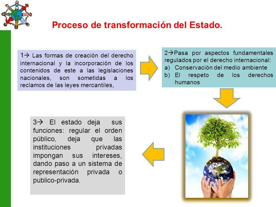 Proceso de transformación del Estado.