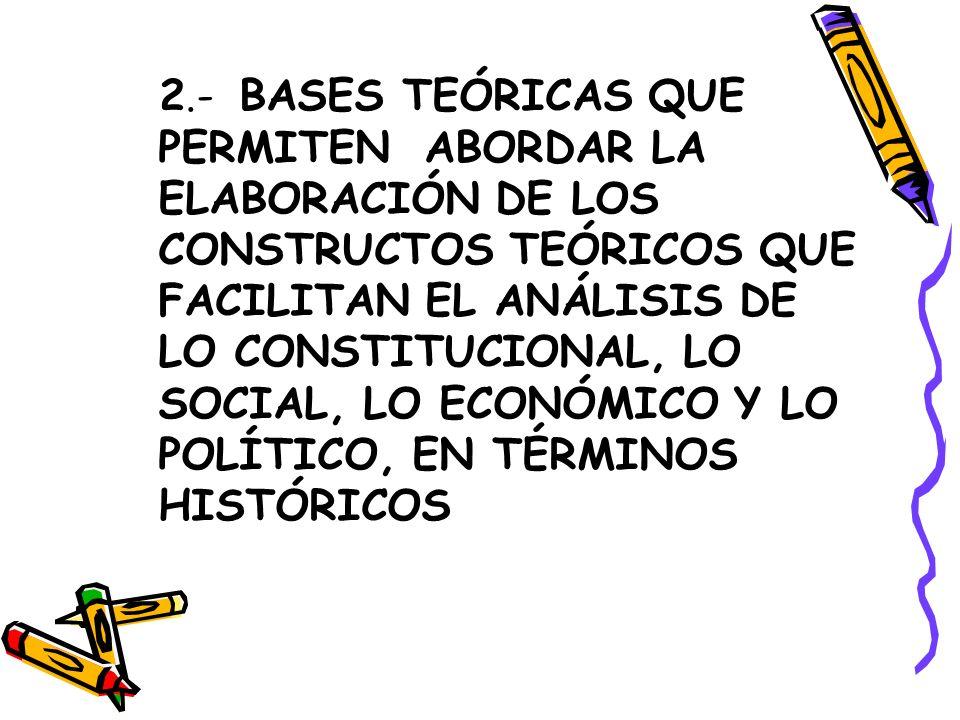 2.- BASES TEÓRICAS QUE PERMITEN ABORDAR LA ELABORACIÓN DE LOS CONSTRUCTOS TEÓRICOS QUE FACILITAN EL ANÁLISIS DE LO CONSTITUCIONAL, LO SOCIAL, LO ECONÓMICO Y LO POLÍTICO, EN TÉRMINOS HISTÓRICOS