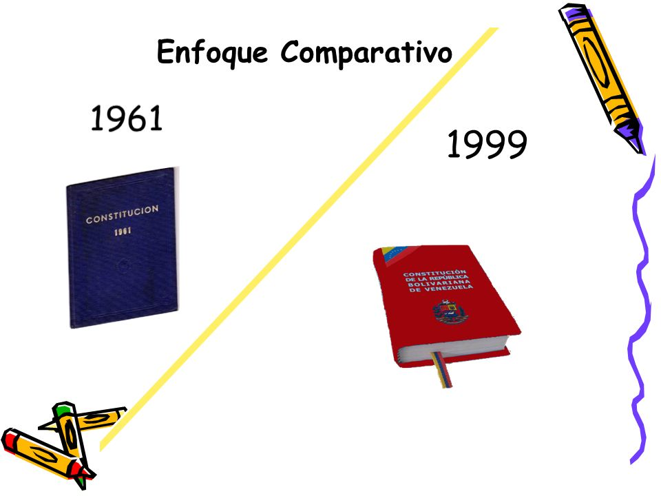 Enfoque Comparativo 1961 1999