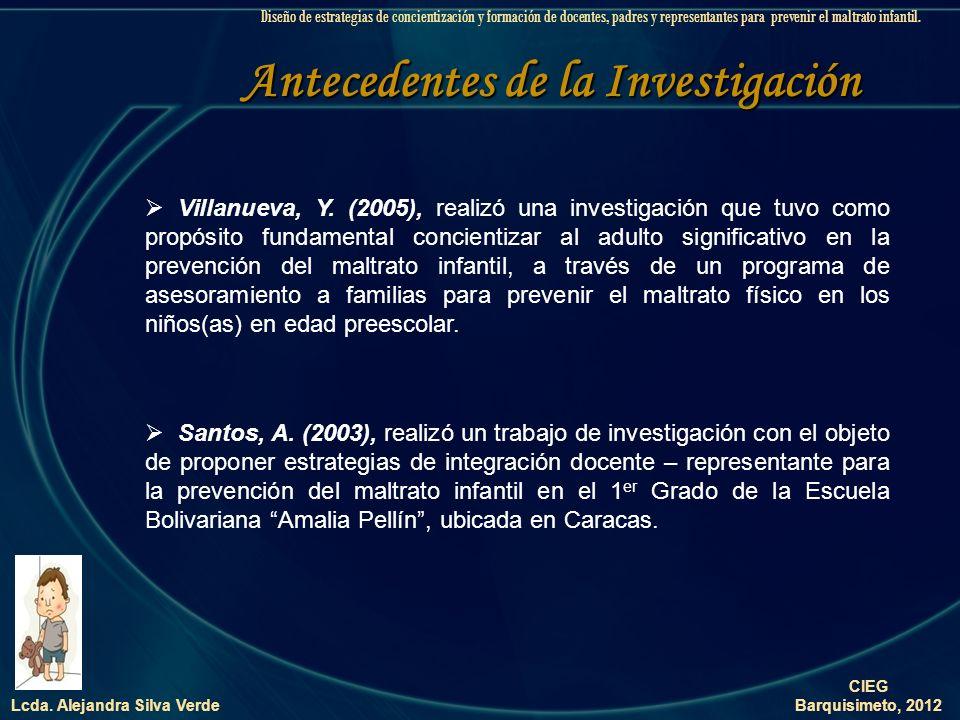 Antecedentes de la Investigación Lcda. Alejandra Silva Verde