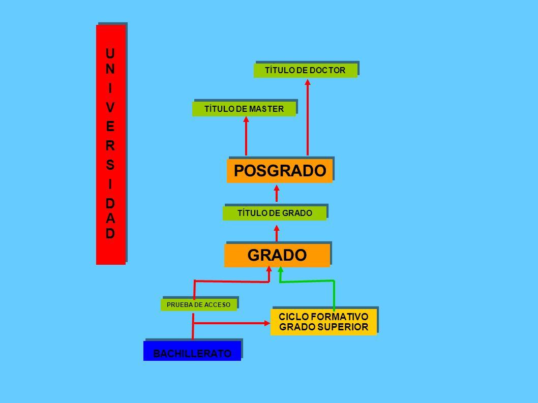 CICLO FORMATIVO GRADO SUPERIOR