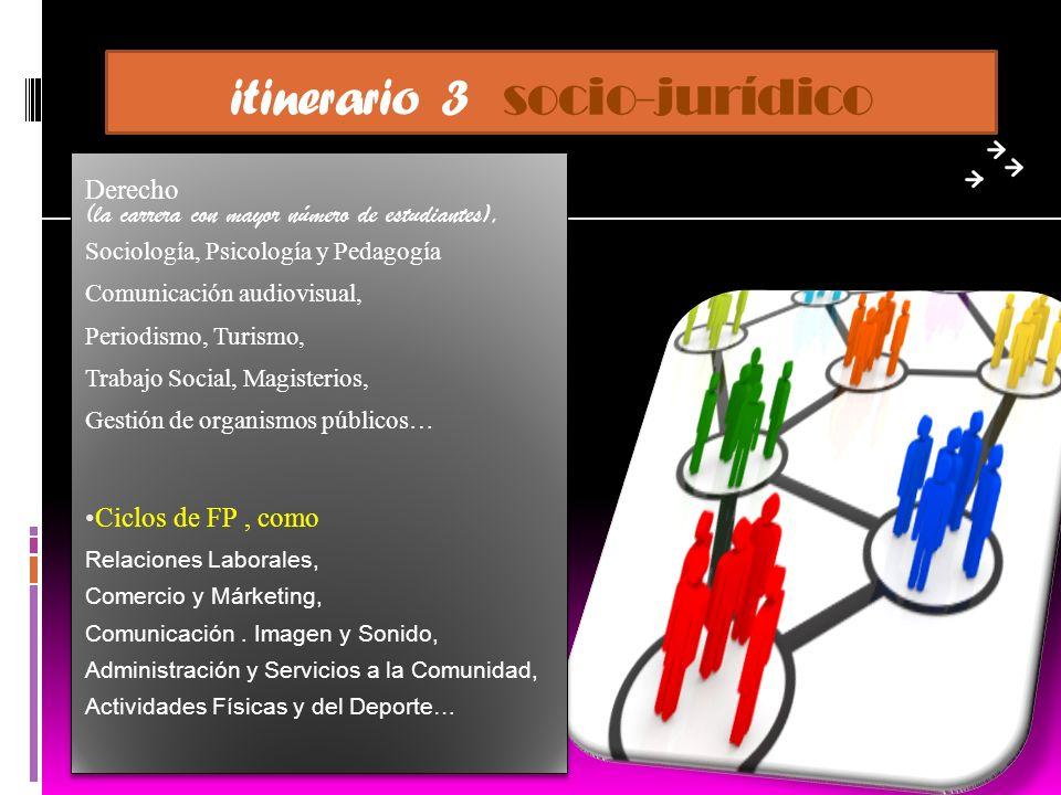 itinerario 3 socio-jurídico