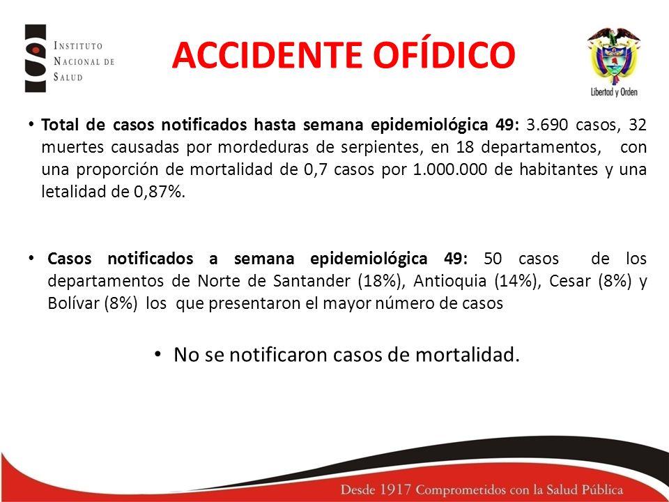 No se notificaron casos de mortalidad.