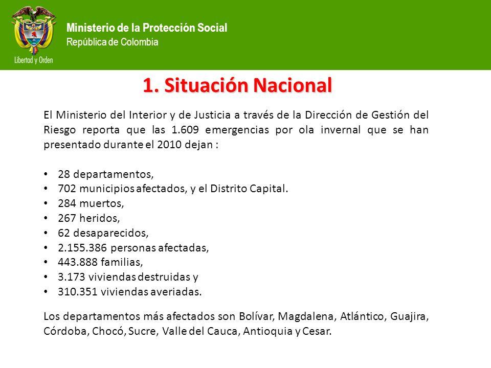 1. Situación Nacional