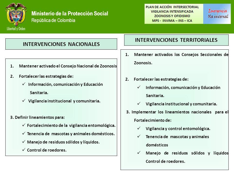 INTERVENCIONES TERRITORIALES INTERVENCIONES NACIONALES
