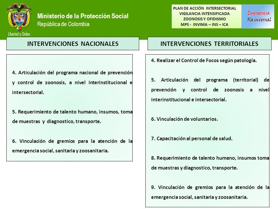 INTERVENCIONES NACIONALES INTERVENCIONES TERRITORIALES