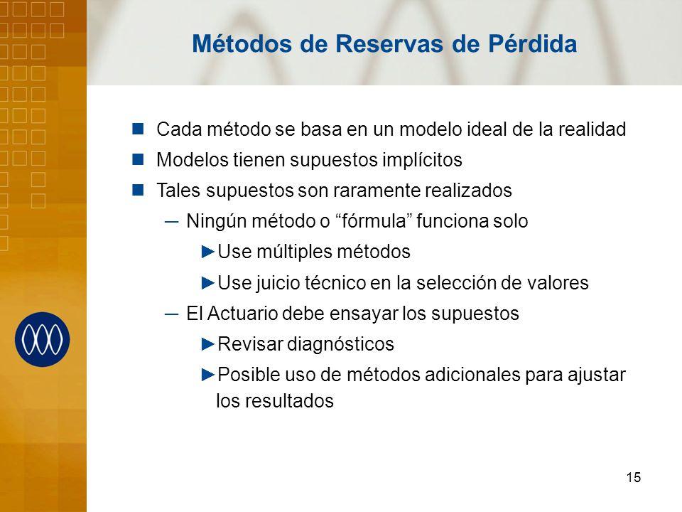 Métodos de Reservas de Pérdida