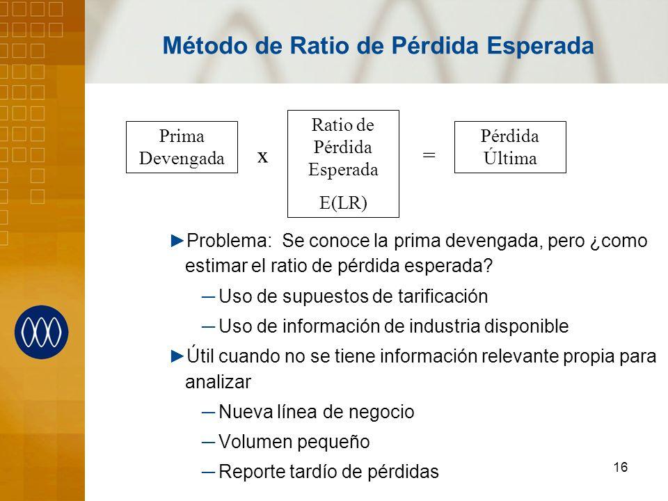 Método de Ratio de Pérdida Esperada