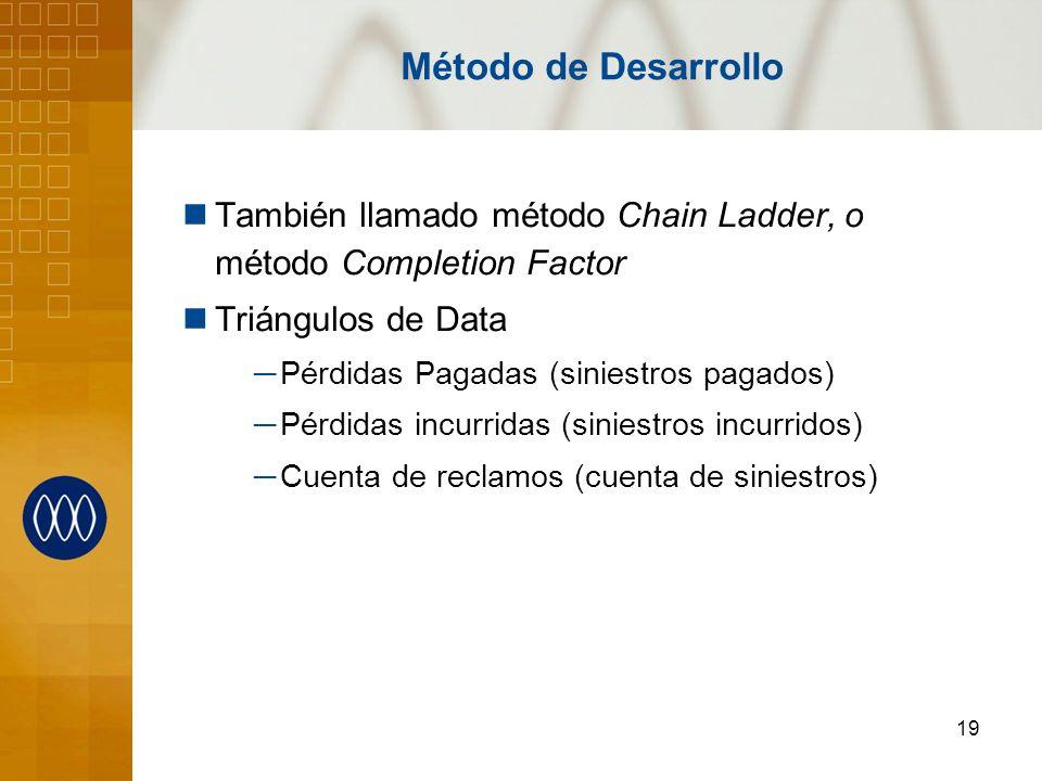 Método de Desarrollo También llamado método Chain Ladder, o método Completion Factor. Triángulos de Data.
