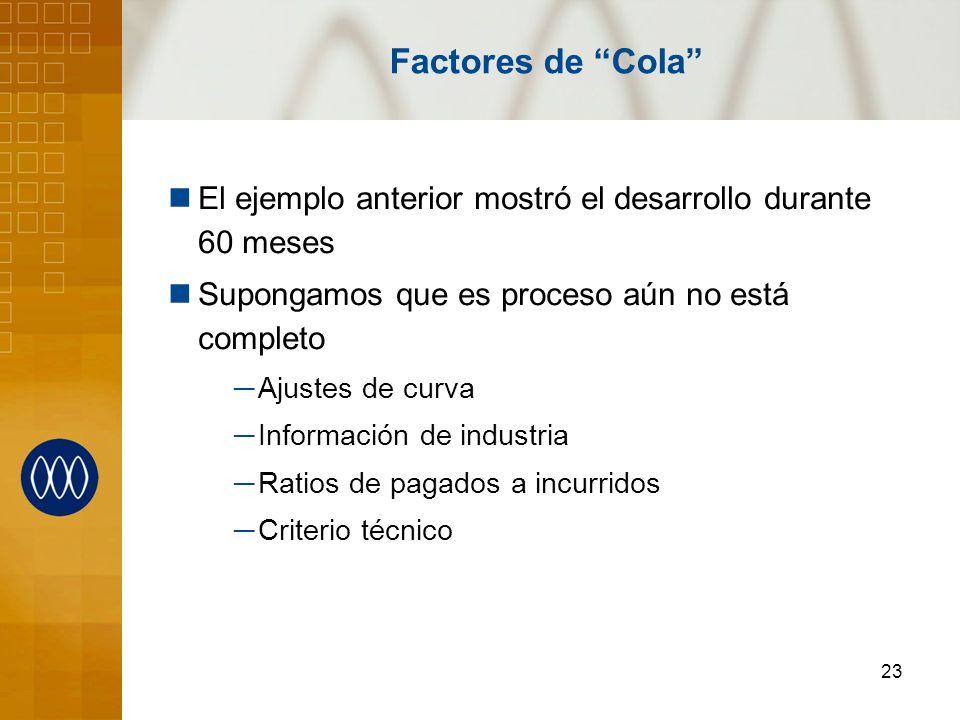 Factores de Cola El ejemplo anterior mostró el desarrollo durante 60 meses. Supongamos que es proceso aún no está completo.