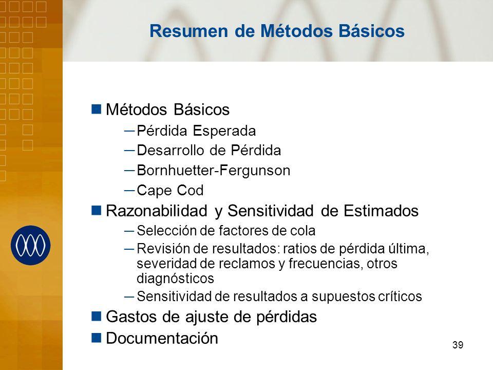 Resumen de Métodos Básicos