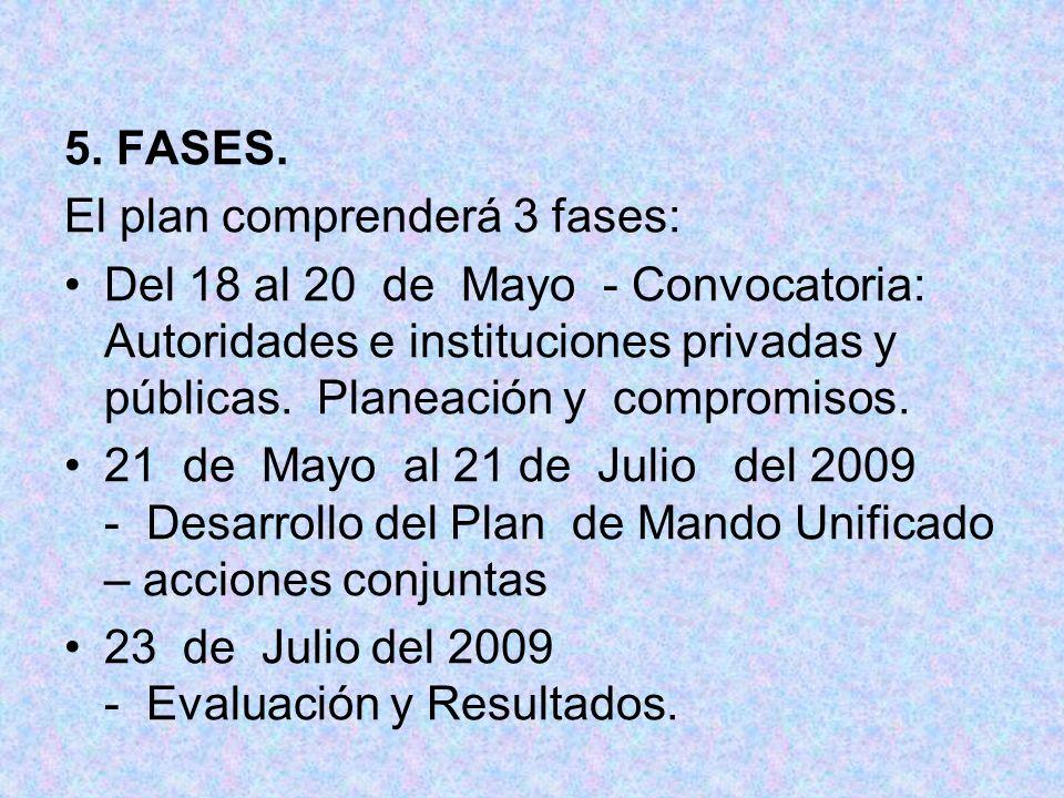 5. FASES. El plan comprenderá 3 fases: